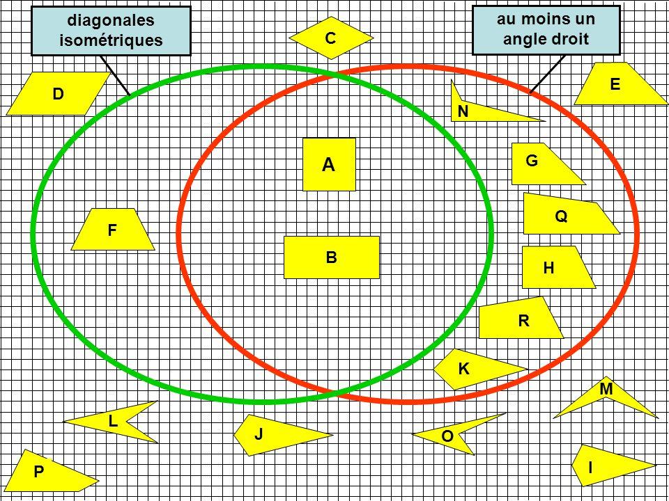 A B C I K H G J N M O P Q R F L diagonales isométriques au moins un angle droit E D