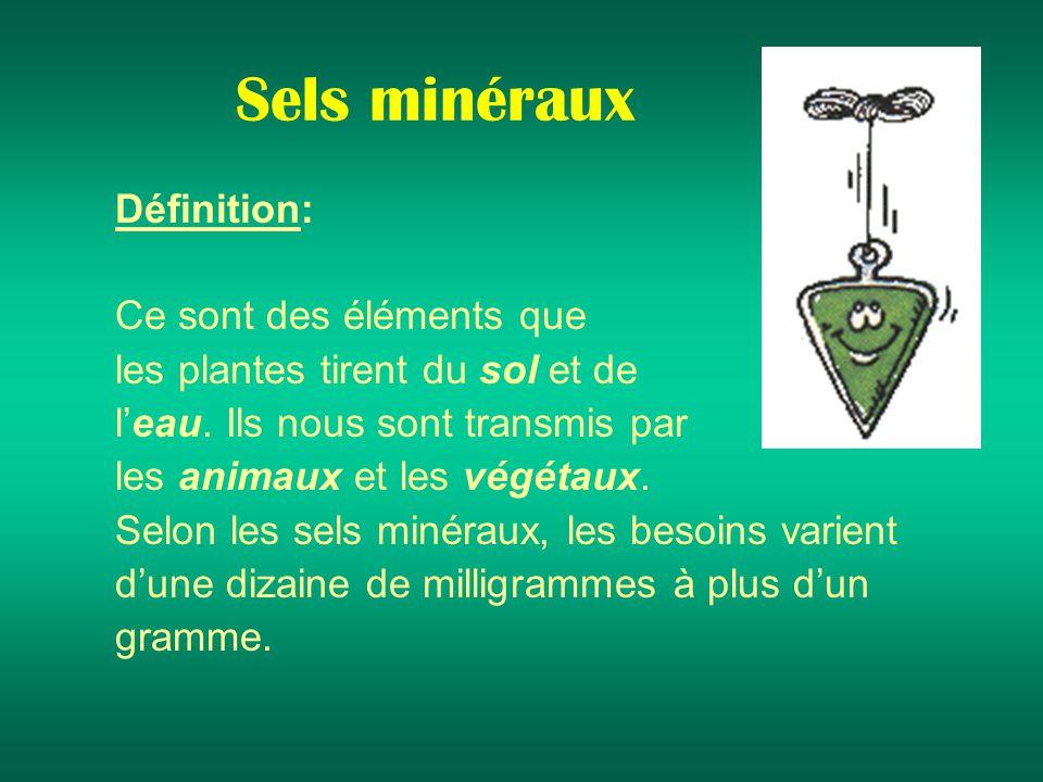 Sels minéraux Définition: Ce sont des éléments que les plantes tirent du sol et de leau.