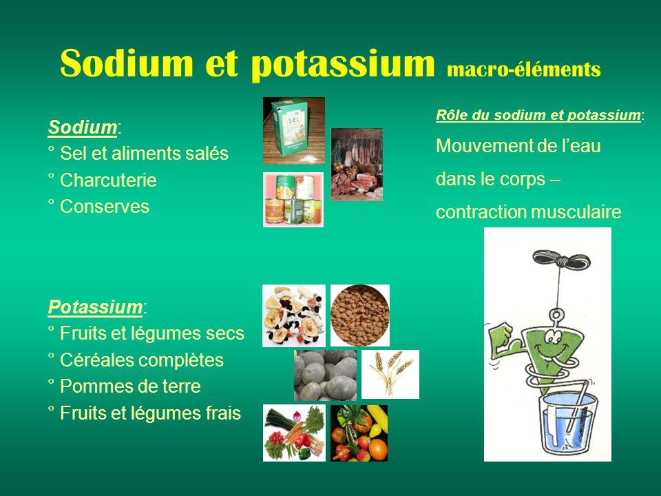 Sodium et potassium macro-éléments Sodium: ° Sel et aliments salés ° Charcuterie ° Conserves Potassium: ° Fruits et légumes secs ° Céréales complètes ° Pommes de terre ° Fruits et légumes frais Rôle du sodium et potassium: Mouvement de leau dans le corps – contraction musculaire