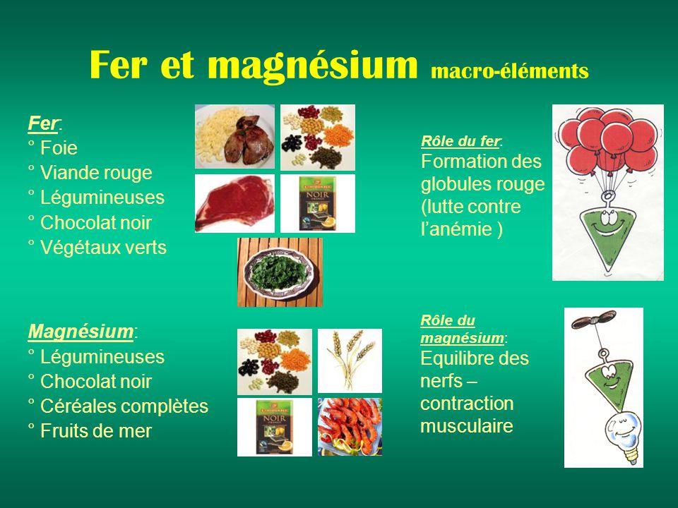 Fer et magnésium macro-éléments Fer: ° Foie ° Viande rouge ° Légumineuses ° Chocolat noir ° Végétaux verts Magnésium: ° Légumineuses ° Chocolat noir ° Céréales complètes ° Fruits de mer Rôle du fer: Formation des globules rouge (lutte contre lanémie ) Rôle du magnésium: Equilibre des nerfs – contraction musculaire