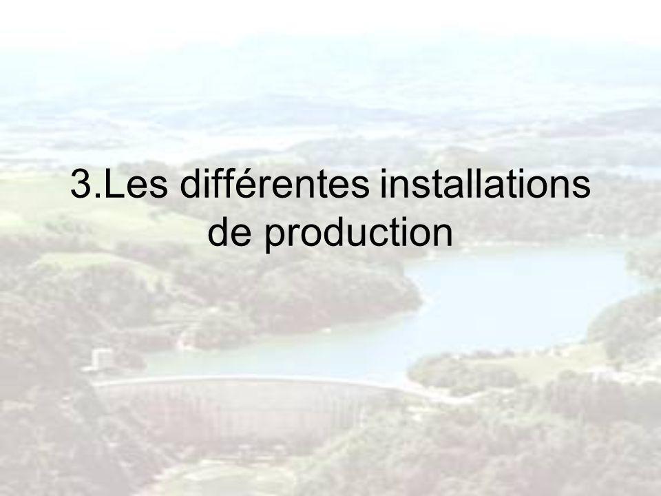 3.Les différentes installations de production