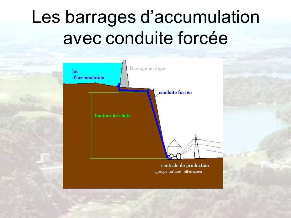 Les barrages daccumulation avec conduite forcée