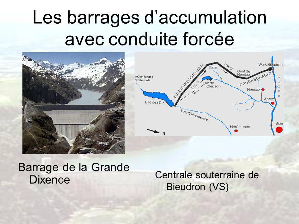 Barrage de la Grande Dixence Centrale souterraine de Bieudron (VS)