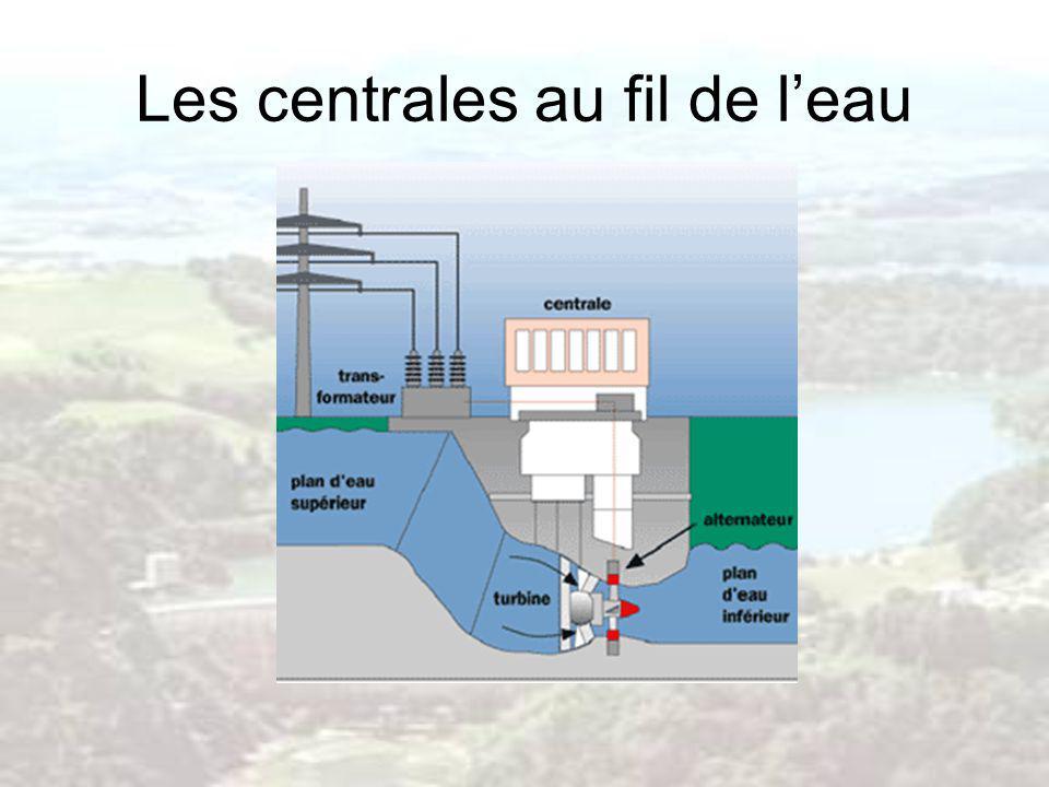 Les centrales au fil de leau