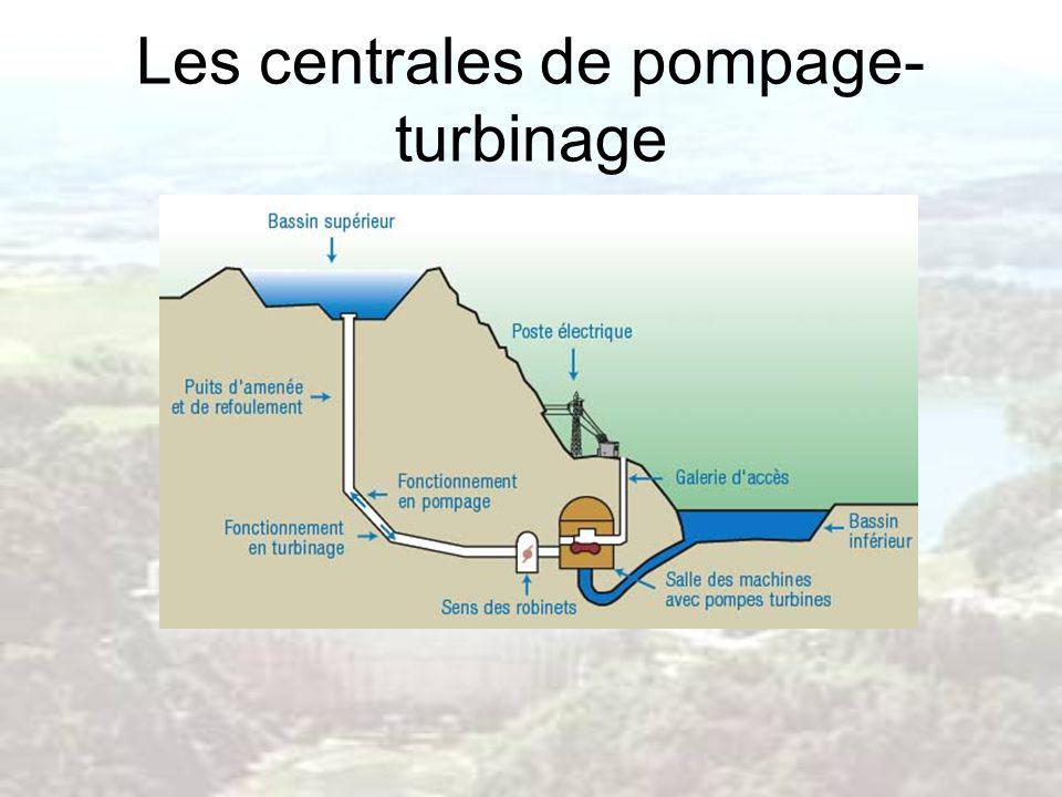 Les centrales de pompage- turbinage