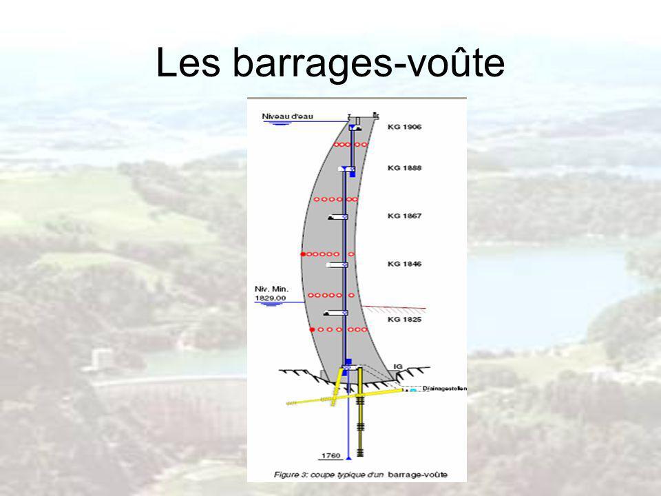 Les barrages-voûte
