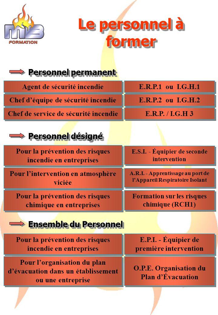 Le personnel à former Personnel permanent Agent de sécurité incendie E.R.P.1 ou I.G.H.1 Chef déquipe de sécurité incendie E.R.P.2 ou I.G.H.2 Chef de service de sécurité incendie E.R.P.
