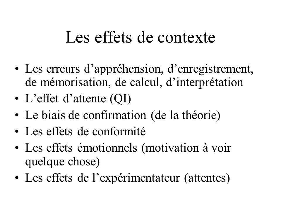 Les effets de contexte Les erreurs dappréhension, denregistrement, de mémorisation, de calcul, dinterprétation Leffet dattente (QI) Le biais de confirmation (de la théorie) Les effets de conformité Les effets émotionnels (motivation à voir quelque chose) Les effets de lexpérimentateur (attentes)