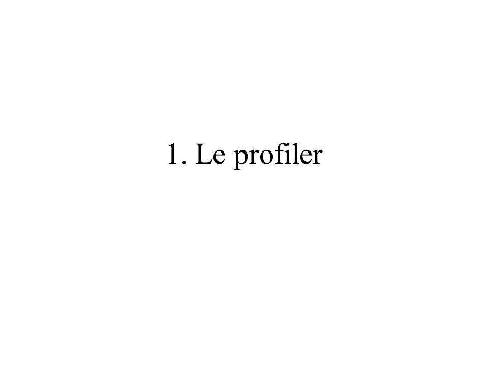 1. Le profiler