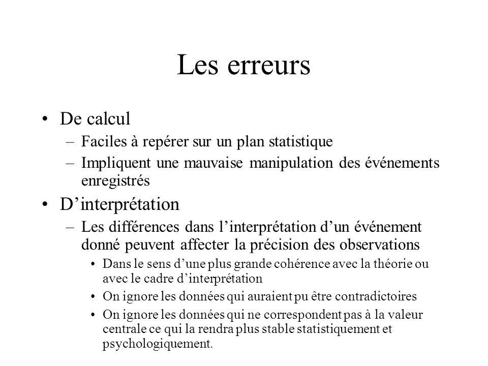 Les erreurs De calcul –Faciles à repérer sur un plan statistique –Impliquent une mauvaise manipulation des événements enregistrés Dinterprétation –Les