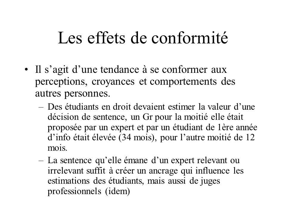Les effets de conformité Il sagit dune tendance à se conformer aux perceptions, croyances et comportements des autres personnes. –Des étudiants en dro