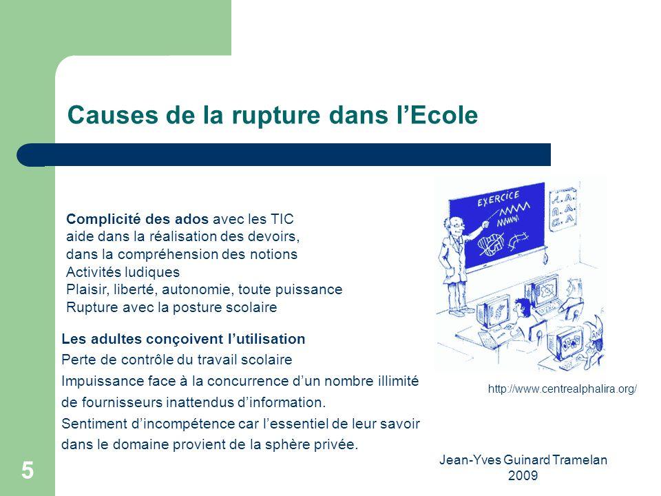 Jean-Yves Guinard Tramelan 2009 26 Modalités pratiques Une partie du dispositif pourrait sinspirer du modèle Pairform@nce