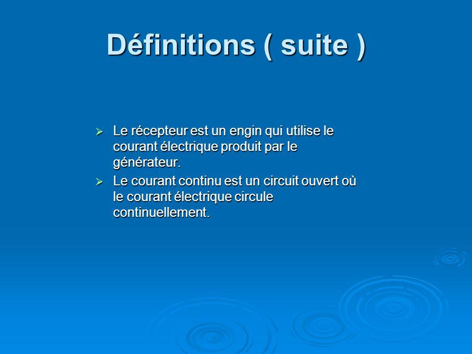 Définitions Un courant électrique est un déplacement délectrons dun pôle négatif à un pôle positif. Un courant électrique est un déplacement délectron