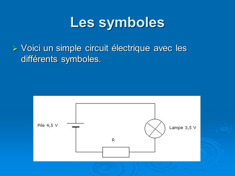 Définitions ( suite ) Le récepteur est un engin qui utilise le courant électrique produit par le générateur. Le récepteur est un engin qui utilise le