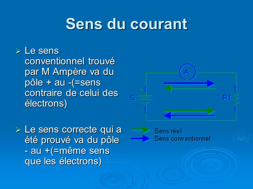 Les symboles Voici un simple circuit électrique avec les différents symboles. Voici un simple circuit électrique avec les différents symboles.