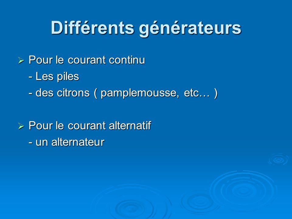 Sens du courant Le sens conventionnel trouvé par M Ampère va du pôle + au -(=sens contraire de celui des électrons) Le sens conventionnel trouvé par M