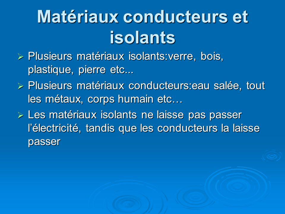 Définir matériaux conducteurs et isolants Une matière est isolante parce que elle na pas délectrons libres ou dions libres Une matière est isolante pa