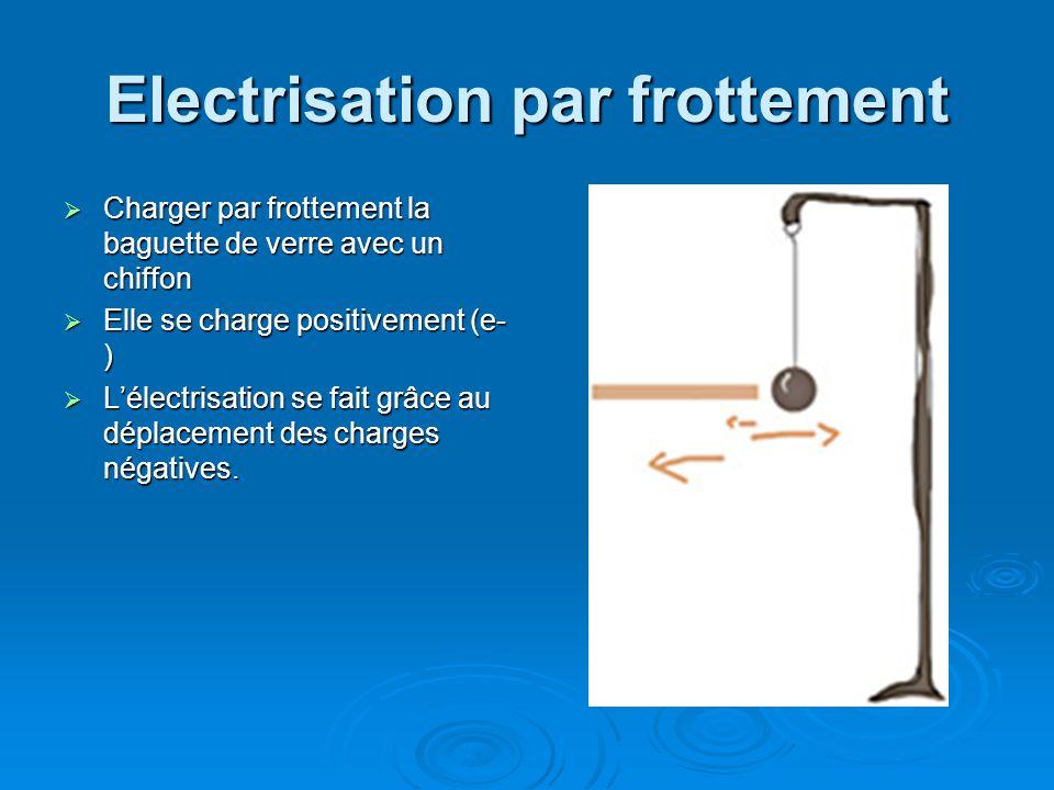 Electrisation par frottement Charger par frottement la baguette de verre avec un chiffon Charger par frottement la baguette de verre avec un chiffon Elle se charge positivement (e- ) Elle se charge positivement (e- ) Lélectrisation se fait grâce au déplacement des charges négatives.