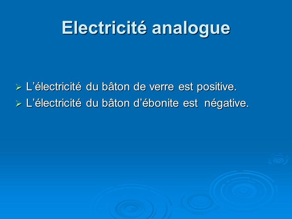 Electricité analogue Lélectricité du bâton de verre est positive.