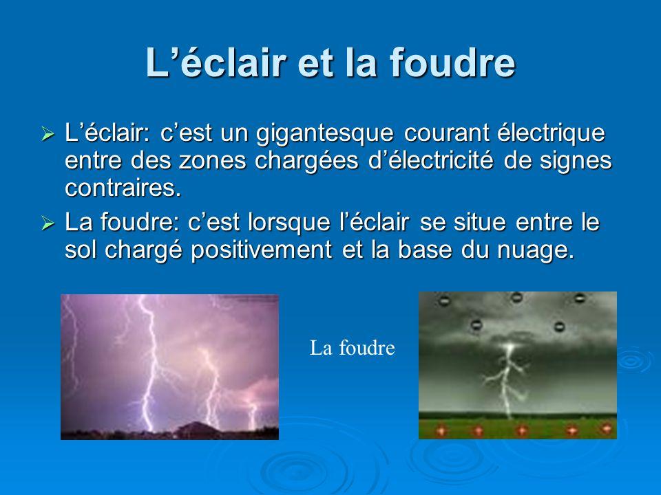 Léclair et la foudre Léclair: cest un gigantesque courant électrique entre des zones chargées délectricité de signes contraires.