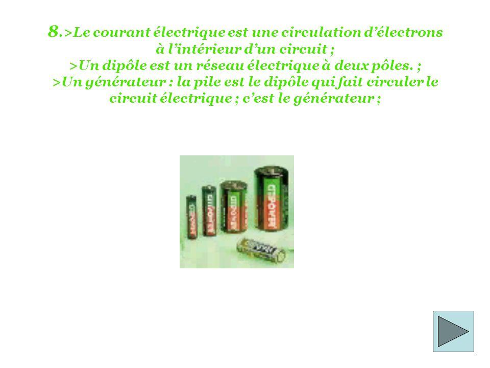 8.>Le courant électrique est une circulation délectrons à lintérieur dun circuit ; >Un dipôle est un réseau électrique à deux pôles.
