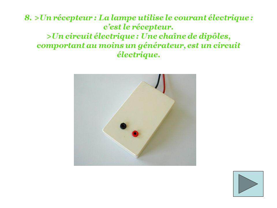 8.>Un récepteur : La lampe utilise le courant électrique : cest le récepteur.