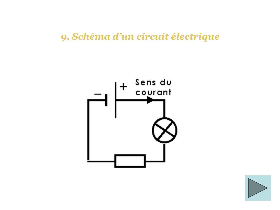 9. Schéma dun circuit électrique