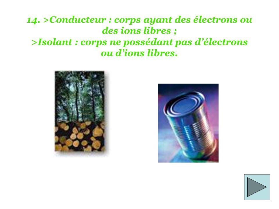 14. >Conducteur : corps ayant des électrons ou des ions libres ; >Isolant : corps ne possédant pas délectrons ou dions libres.