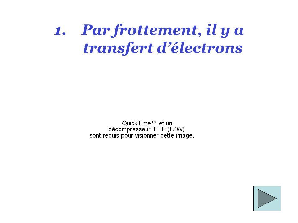 1.Par frottement, il y a transfert délectrons