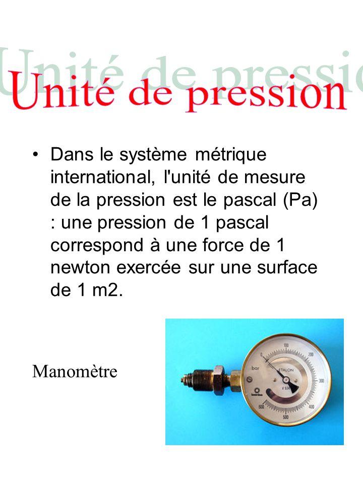 Dans le système métrique international, l unité de mesure de la pression est le pascal (Pa) : une pression de 1 pascal correspond à une force de 1 newton exercée sur une surface de 1 m2.