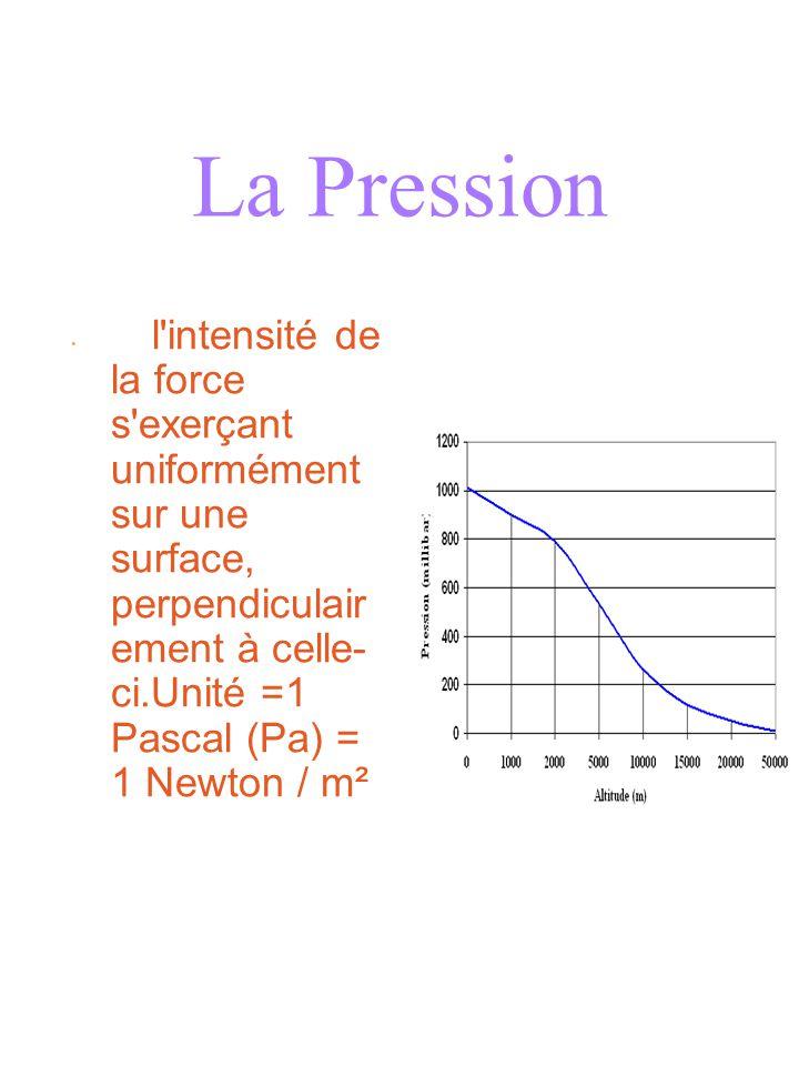La Pression l intensité de la force s exerçant uniformément sur une surface, perpendiculair ement à celle- ci.Unité =1 Pascal (Pa) = 1 Newton / m²