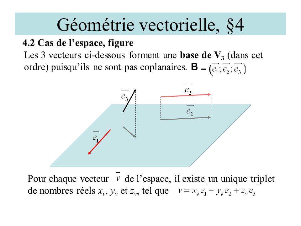 Géométrie vectorielle, §4 4.2 Cas de lespace, figure Les 3 vecteurs ci-dessous forment une base de V 3 (dans cet ordre) puisquils ne sont pas coplanai
