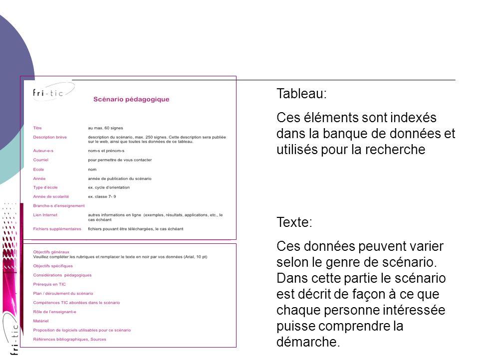Tableau: Ces éléments sont indexés dans la banque de données et utilisés pour la recherche Texte: Ces données peuvent varier selon le genre de scénario.