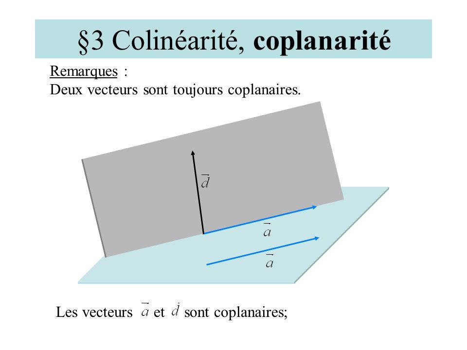 D §3 Colinéarité, coplanarité Exemple : ABCD EFGH est un parallélépipède, M et N sont les milieux de [AB] et [EH] respectivement. A B C E F G H N M Le