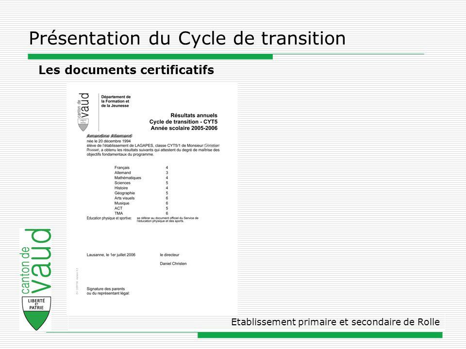 Présentation du Cycle de transition Etablissement primaire et secondaire de Rolle Les documents certificatifs