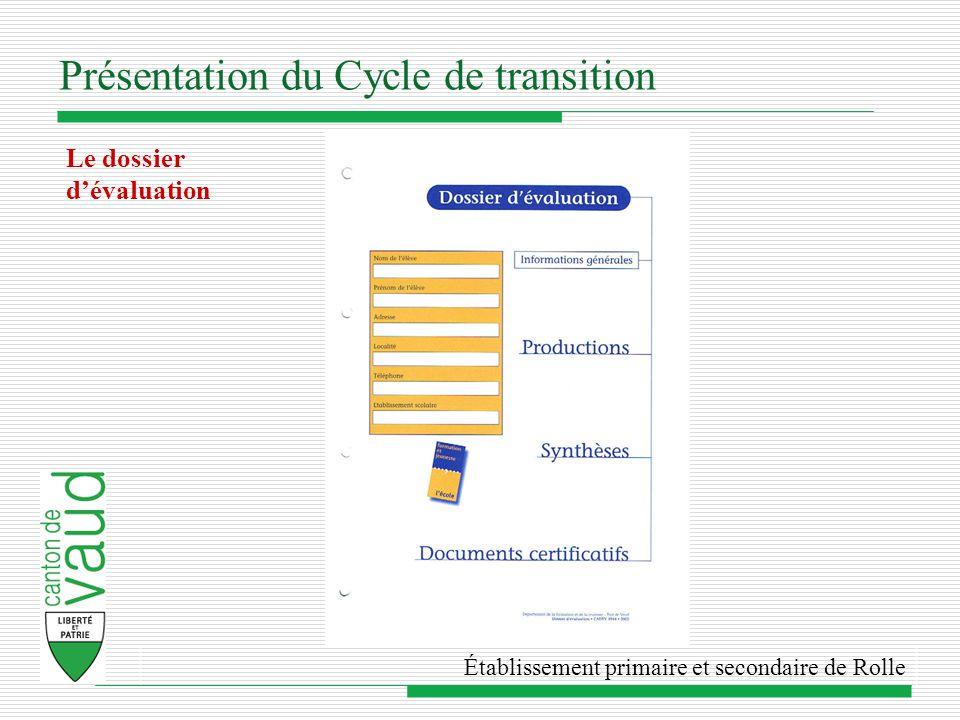Présentation du Cycle de transition Établissement primaire et secondaire de Rolle Le dossier dévaluation