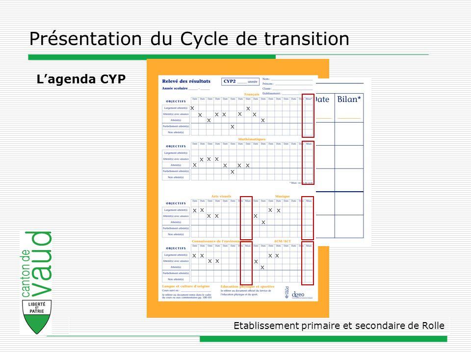 Présentation du Cycle de transition Etablissement primaire et secondaire de Rolle Lagenda CYP x x x xx x x x x x x x xx x x xx x x x xx x x x x x x x x x x x
