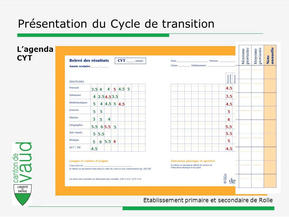 Présentation du Cycle de transition Etablissement primaire et secondaire de Rolle Lagenda CYT 3.5 4 4 4 4 4 5 4.55 2.5 3.5 5 4.55 5 5 3 5 5.56 5 5 56 4.5 5.5 4 4.5 3.5 4.5 5 4 5.5 5 4.5