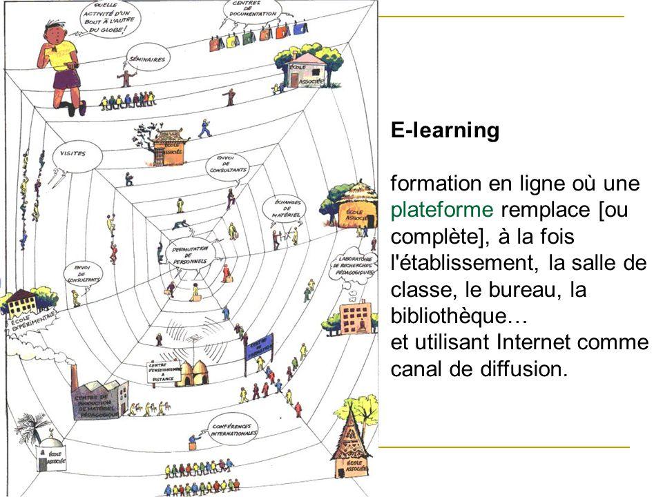 E-learning formation en ligne où une plateforme remplace [ou complète], à la fois l'établissement, la salle de classe, le bureau, la bibliothèque… et