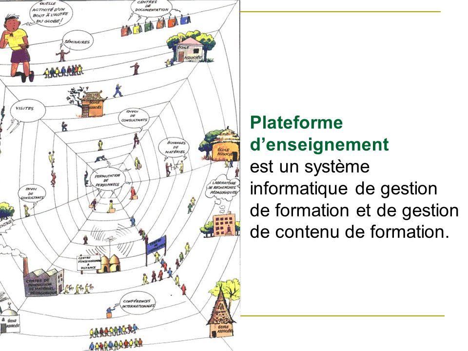 Plateforme Espace en ligne commun à un groupe (détudiants et/ou denseignants) utilisant internet comme canal de diffusion comportant des fonctionnalités courantes de lapprentissage, de lenseignement: agenda dépôt de ressources outils de communication devoirs leçons …