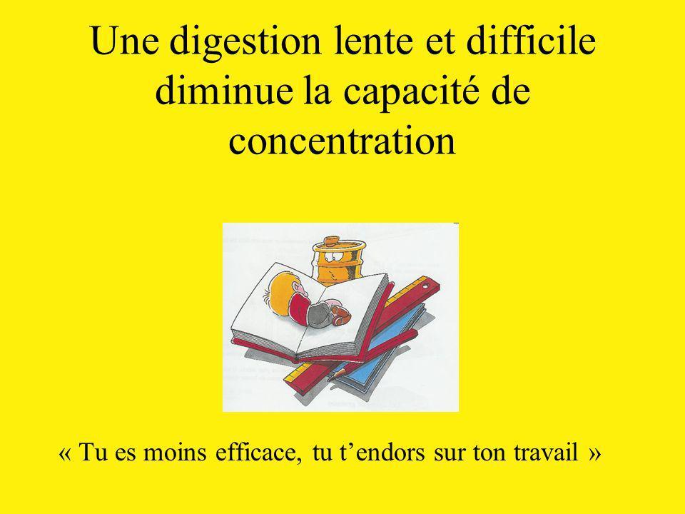 Une digestion lente et difficile diminue la capacité de concentration « Tu es moins efficace, tu tendors sur ton travail »