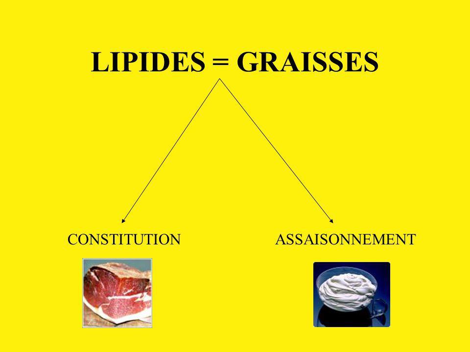LIPIDES = GRAISSES CONSTITUTIONASSAISONNEMENT