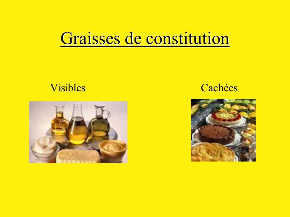 Graisses de constitution Visibles Cachées