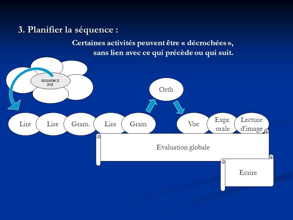 3. Planifier la séquence : SEQUENCE XYZ Certaines activités peuvent être « décrochées », sans lien avec ce qui précède ou qui suit. Lire Gram.LireGram