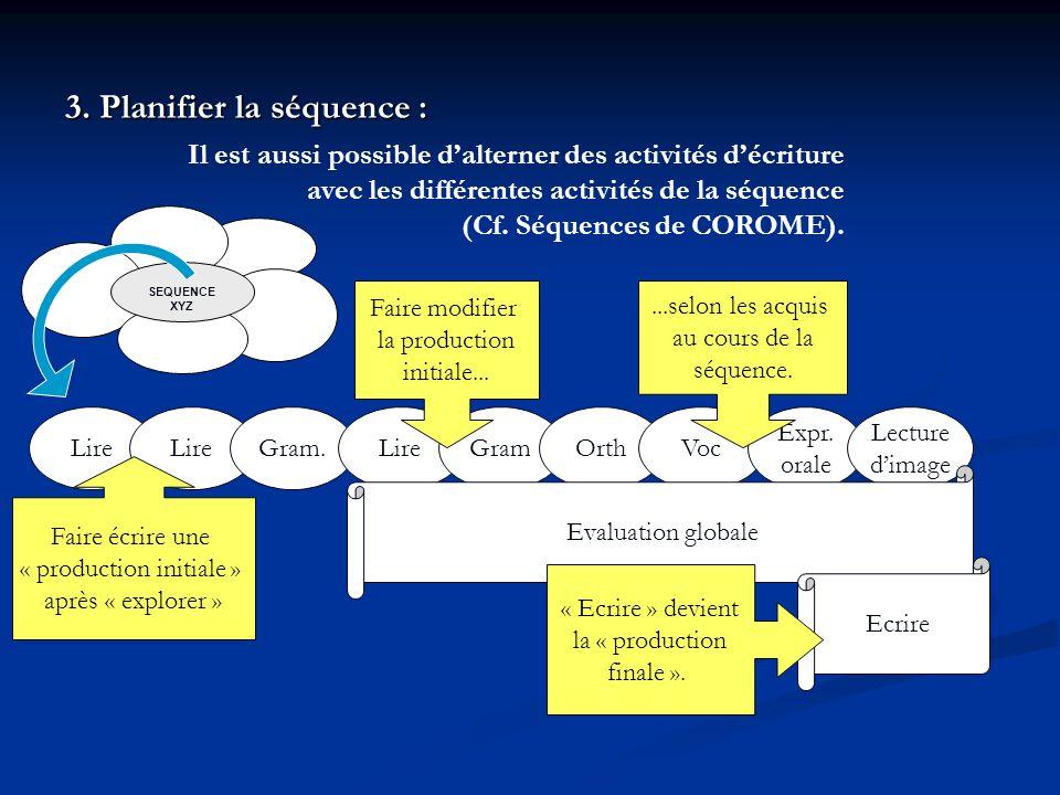 3. Planifier la séquence : SEQUENCE XYZ Il est aussi possible dalterner des activités décriture avec les différentes activités de la séquence (Cf. Séq