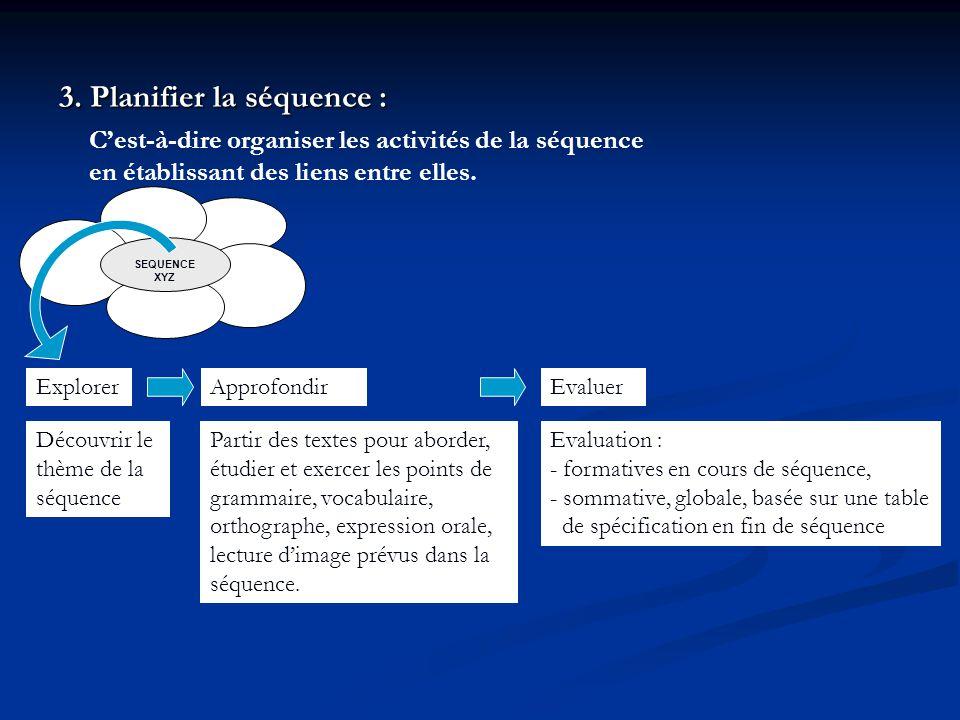 3. Planifier la séquence : SEQUENCE XYZ Cest-à-dire organiser les activités de la séquence en établissant des liens entre elles. ExplorerApprofondirEv