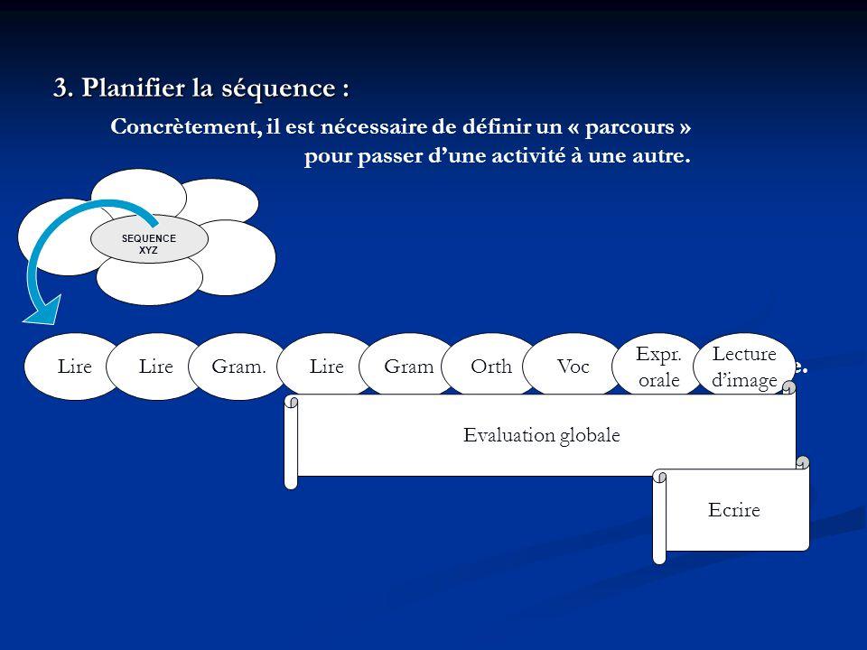3. Planifier la séquence : SEQUENCE XYZ Concrètement, il est nécessaire de définir un « parcours » pour passer dune activité à une autre. Lire Ensuite