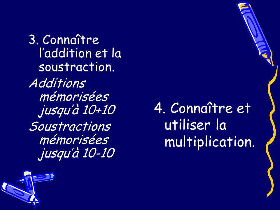 3. Connaître laddition et la soustraction. Additions mémorisées jusquà 10+10 Soustractions mémorisées jusquà 10-10 4. Connaître et utiliser la multipl