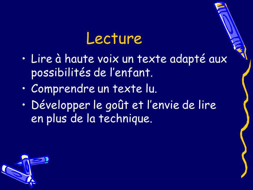 Lecture Lire à haute voix un texte adapté aux possibilités de lenfant. Comprendre un texte lu. Développer le goût et lenvie de lire en plus de la tech