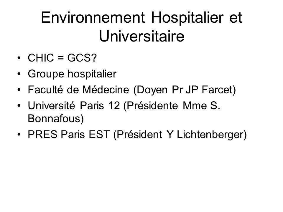 Albert Chenevier – Henri Mondor Un hôpital universitaire Un hôpital durgences Des filières de soins Des problèmes de recrutement de PNM